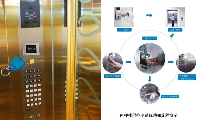 电梯ic卡智能管理系统|